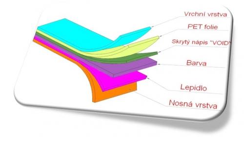 9 Struktura plomby